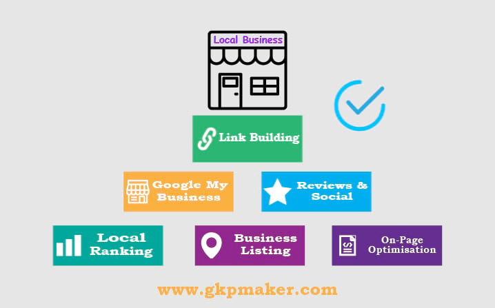 local-business-for-local-seo